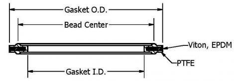 Tuf-Flex® gasket voor 38,10x1,65mm buis